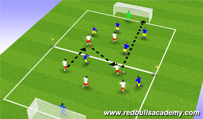 Football/Soccer Session Plan Drill (Colour): III. Main Part : Expended Activity