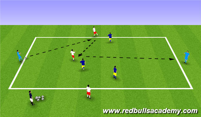 Football/Soccer Session Plan Drill (Colour): I. Warm Up