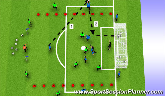 Football/Soccer Session Plan Drill (Colour): Hand Passing Crossing & Finishing