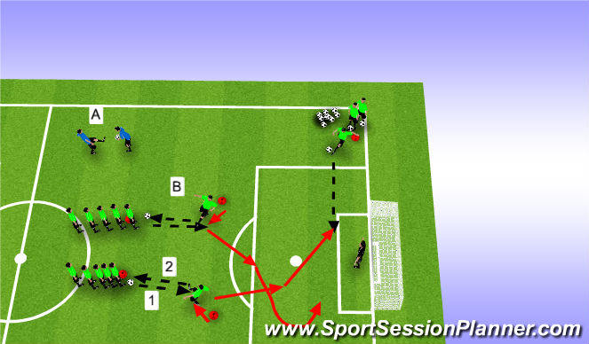 Football/Soccer Session Plan Drill (Colour): Crossing & Finishing Technique