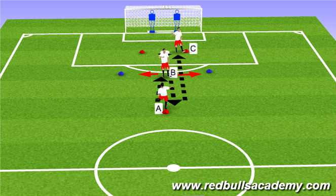 Football/Soccer Session Plan Drill (Colour): One Touch Triangle (Semi Oppossed)