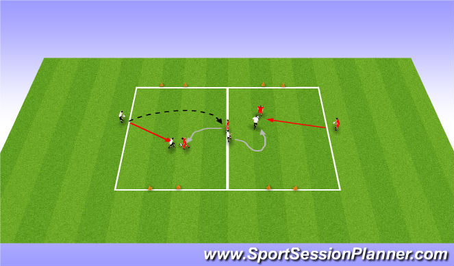 Football/Soccer Session Plan Drill (Colour): 1v1 w/ 2 goals