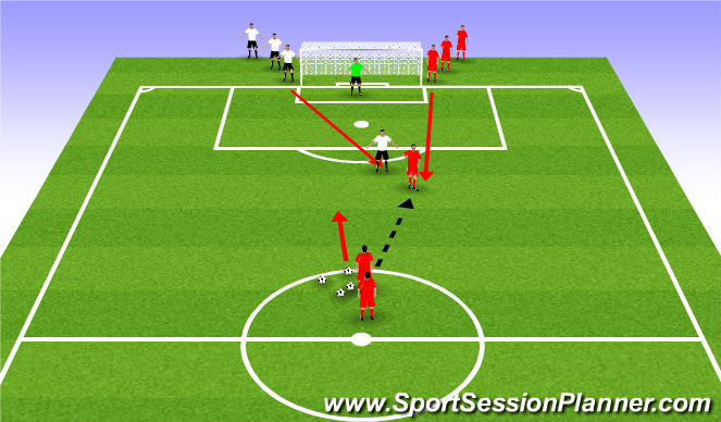 Football/Soccer Session Plan Drill (Colour): The Anson