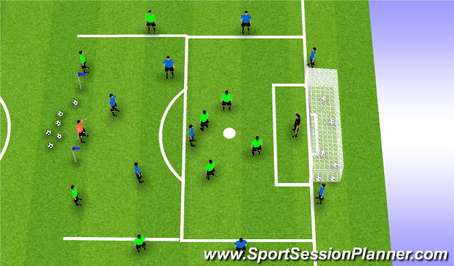 Football/Soccer Session Plan Drill (Colour): 4 v 4 + Crossers/Servers