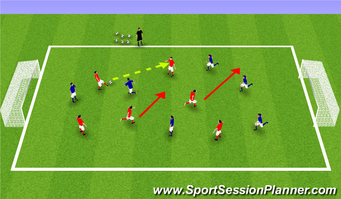 Football/Soccer Session Plan Drill (Colour): Volleying - SSG