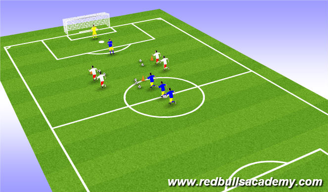 Football/Soccer Session Plan Drill (Colour): 2v1 Main Theme