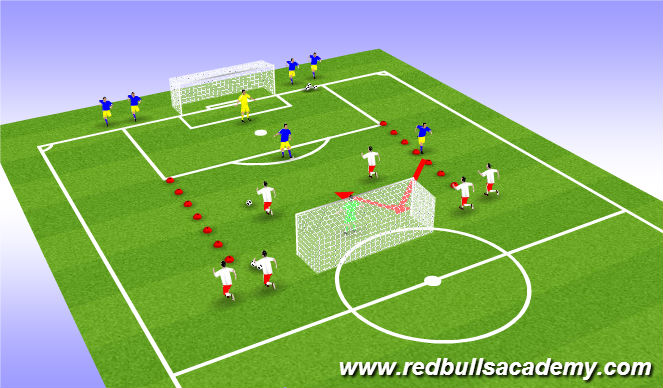 Football/Soccer Session Plan Drill (Colour): 2v1 Expanded Main Theme