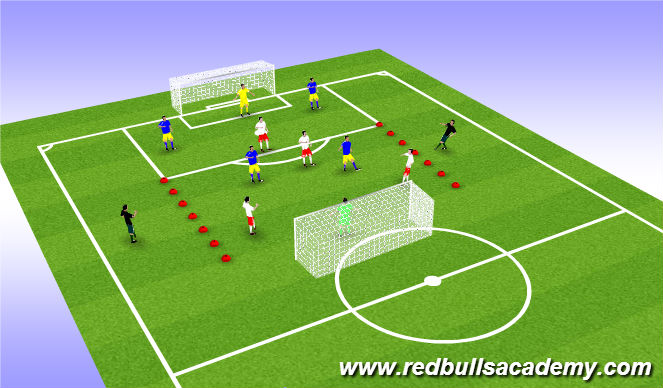 Football/Soccer Session Plan Drill (Colour): Conditioned Game 4v4+2