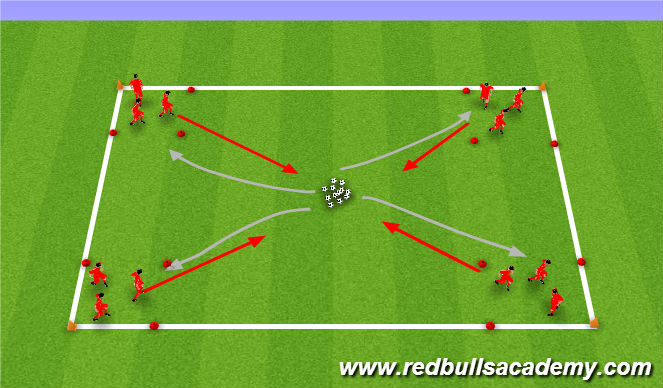 Football/Soccer Session Plan Drill (Colour): Get the Honey