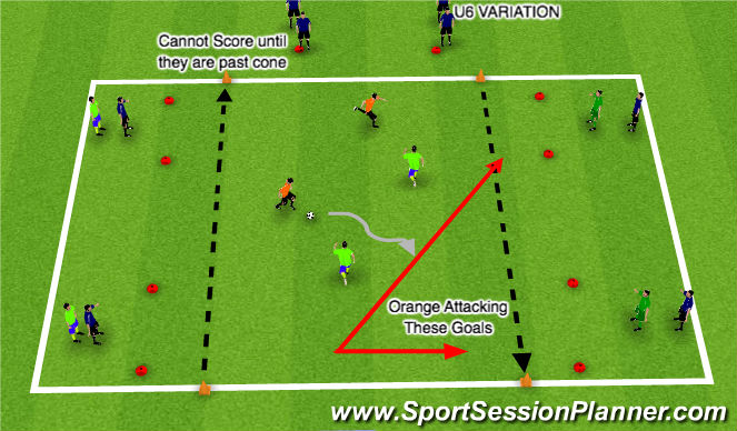 Football/Soccer Session Plan Drill (Colour): Expanded - Activity
