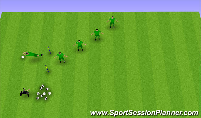 Football/Soccer Session Plan Drill (Colour): Ribbon Diving