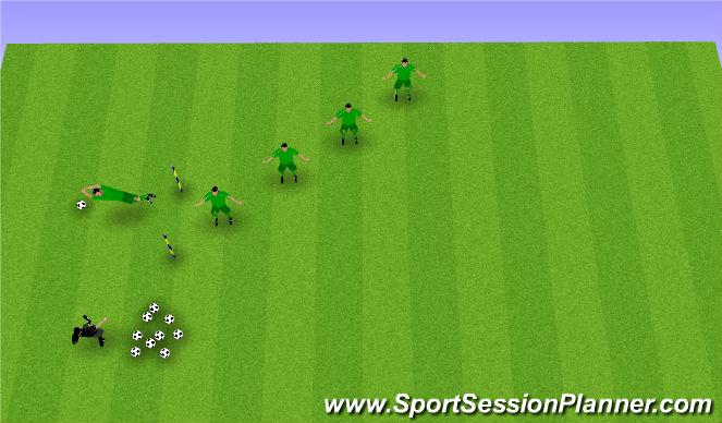Football/Soccer Session Plan Drill (Colour): Ribbon Diving