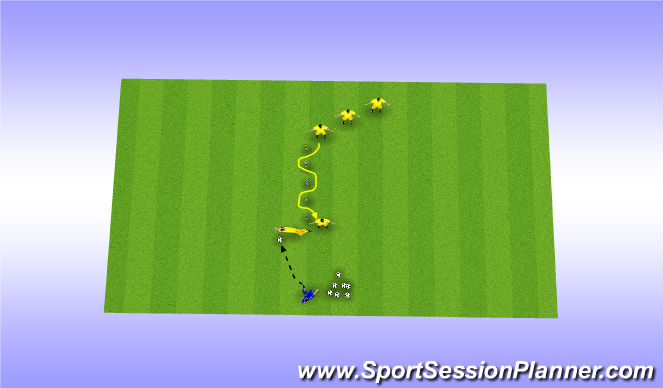 Football/Soccer Session Plan Drill (Colour): Agility pole Diving