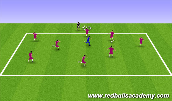 Football/Soccer Session Plan Drill (Colour): Keep Away