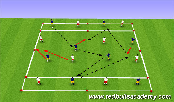 Football/Soccer Session Plan Drill (Colour): Technical Phase - Fully Opposed