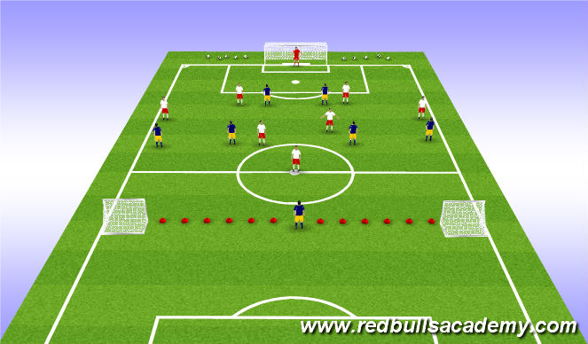 Football/Soccer Session Plan Drill (Colour): Tactical Phase