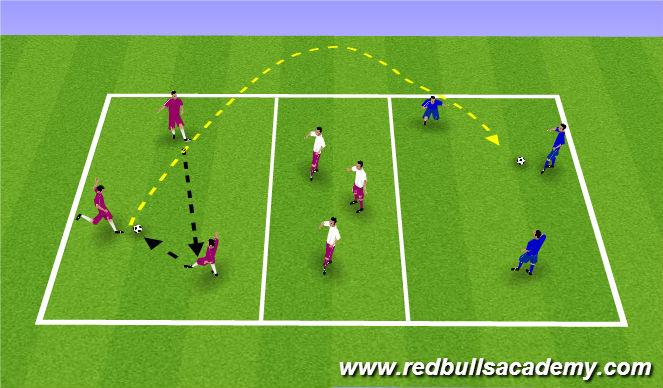 Football/Soccer Session Plan Drill (Colour): Aerial Control and Passing