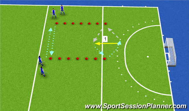 Hockey Session Plan Drill (Colour): opwarming
