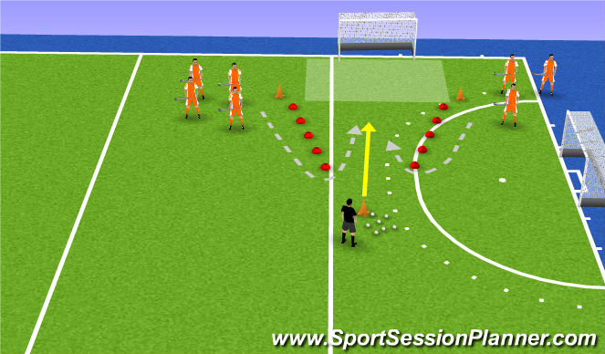 Hockey Session Plan Drill (Colour): oefening3
