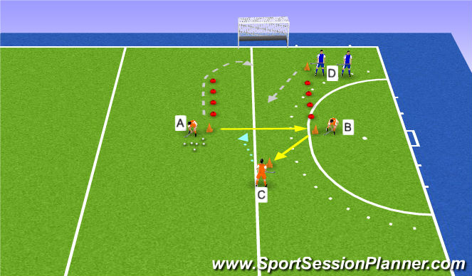 Hockey Session Plan Drill (Colour): oefening4