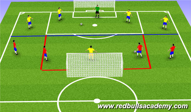 Football/Soccer Session Plan Drill (Colour): Back 4+GK passing exercise