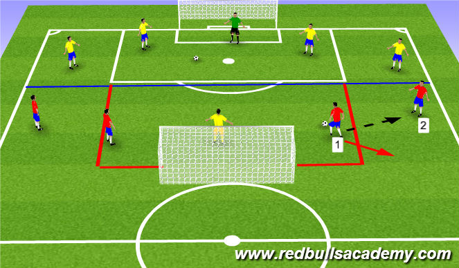 Football/Soccer Session Plan Drill (Colour): Support player with ball