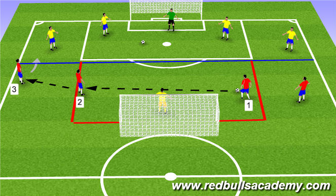 Football/Soccer Session Plan Drill (Colour): Play at speed