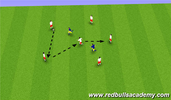Football/Soccer Session Plan Drill (Colour): #10 Warm Up