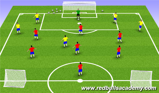 Football/Soccer Session Plan Drill (Colour): 7v5 game to counter goals