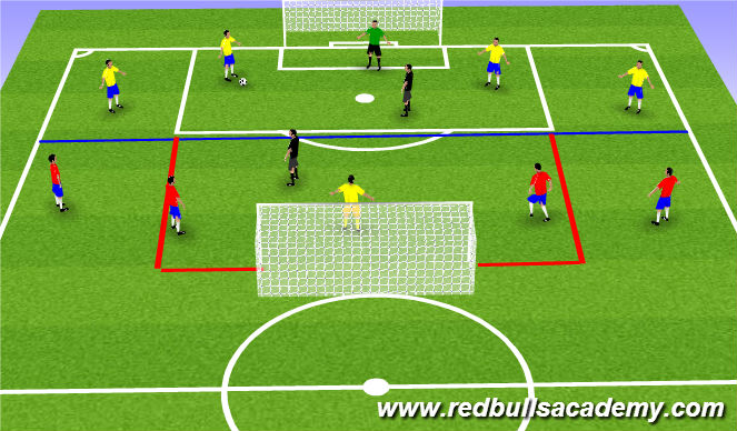 Football/Soccer Session Plan Drill (Colour): Back 4+GK v 1