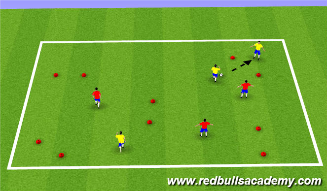 Football/Soccer Session Plan Drill (Colour): Main Theme-Possession