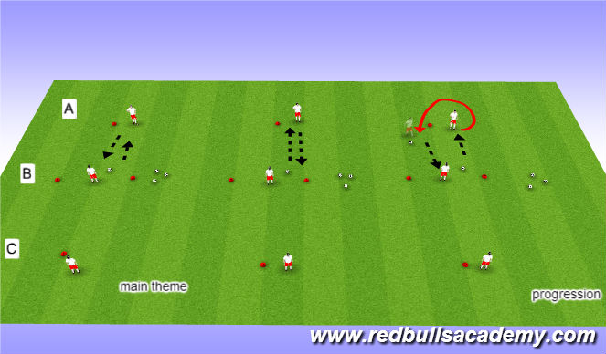 Football/Soccer Session Plan Drill (Colour): Main Theme: Driven shot