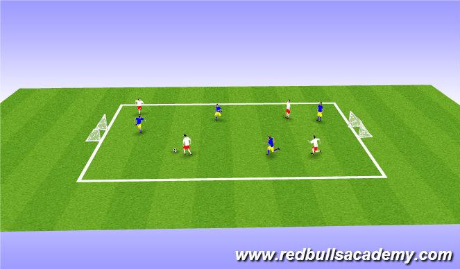 Football/Soccer Session Plan Drill (Colour): Match: 4v4