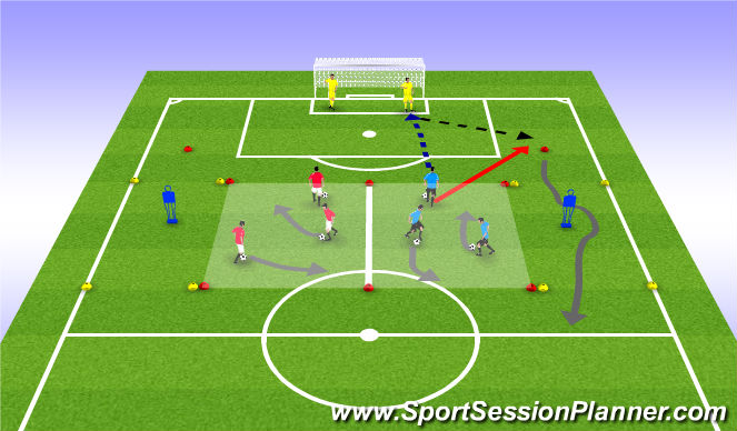 Football/Soccer Session Plan Drill (Colour): Main Activity I