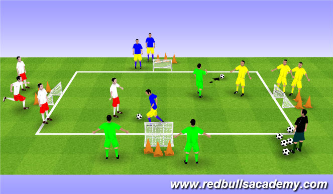 Football/Soccer Session Plan Drill (Colour): Survivor
