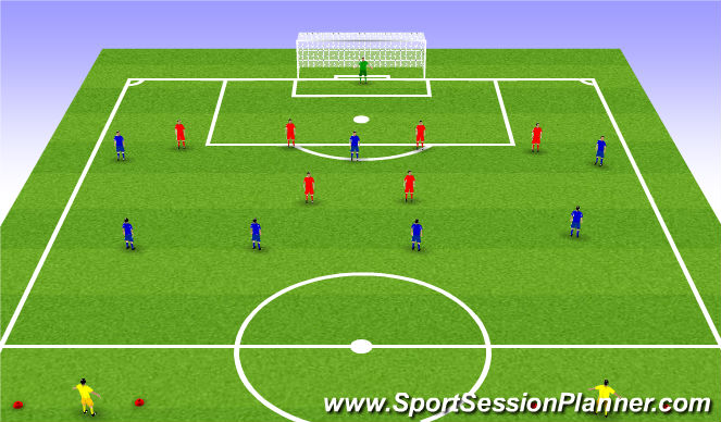 Football/Soccer Session Plan Drill (Colour): POP, DEFENDING WHEN OUT NUMBERED