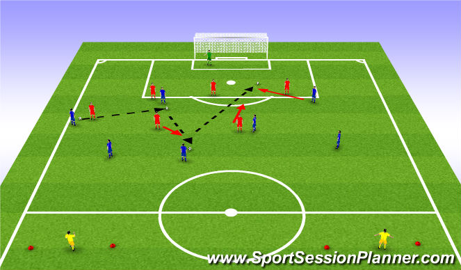Football/Soccer Session Plan Drill (Colour): POP DEFENDING WHEN OUT NUMBERED