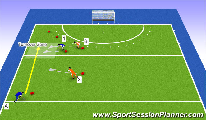 Hockey Session Plan Drill (Colour): Deep Turnover