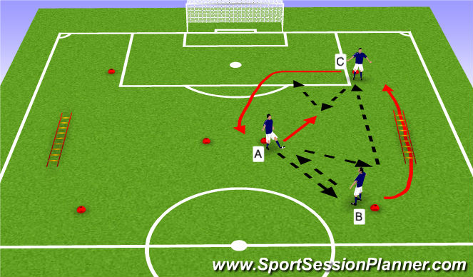 Football/Soccer Session Plan Drill (Colour): Warm up Prog #1
