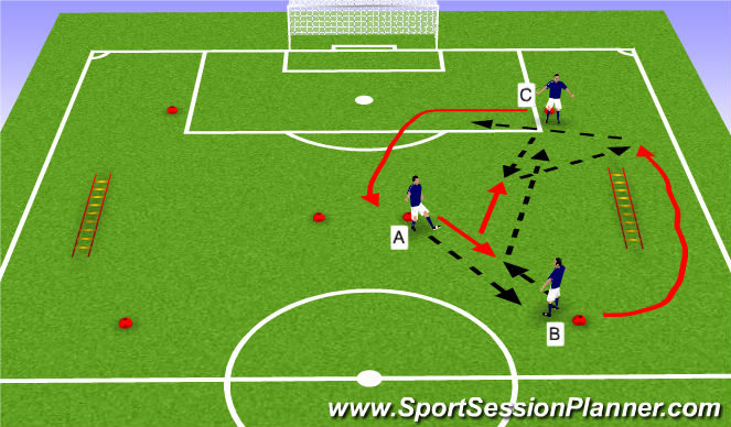 Football/Soccer Session Plan Drill (Colour): Warm up Prog #2