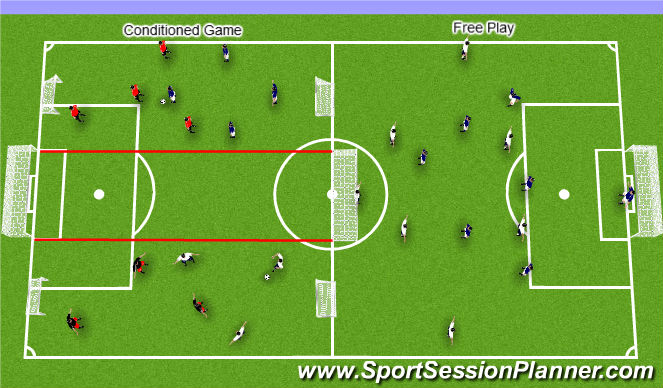Football/Soccer Session Plan Drill (Colour): Conditioned SSG /Free Play