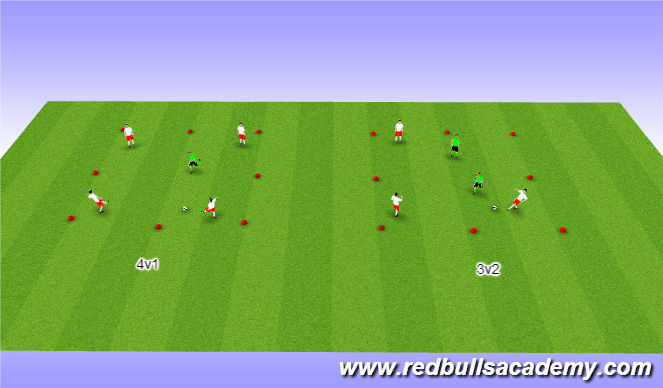 Football/Soccer Session Plan Drill (Colour): Main Theme: 4v1