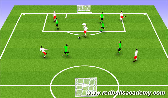 Football/Soccer Session Plan Drill (Colour): Match: 5v5