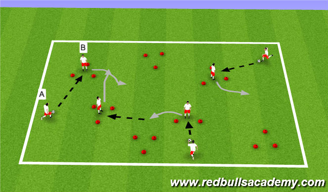 Football/Soccer Session Plan Drill (Colour): Triangles Passing