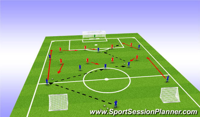 Football/Soccer Session Plan Drill (Colour): POP breaking the block
