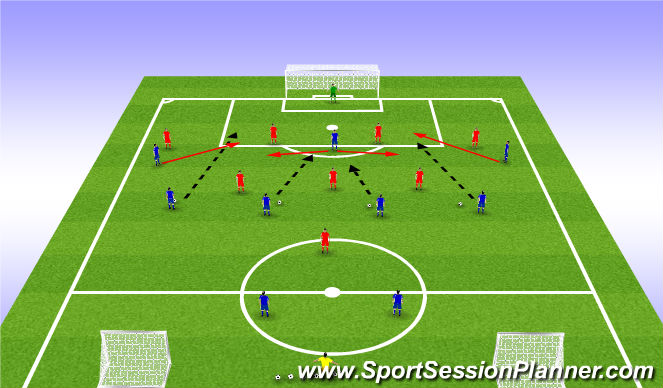 Football/Soccer Session Plan Drill (Colour): POP FORWARD 3 LINK UP/COMBINATION PLAY