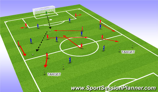 Football/Soccer Session Plan Drill (Colour): POP PLAYING OUT FROM THE BACK
