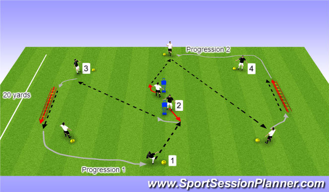Football/Soccer Session Plan Drill (Colour): Dutch Y #1