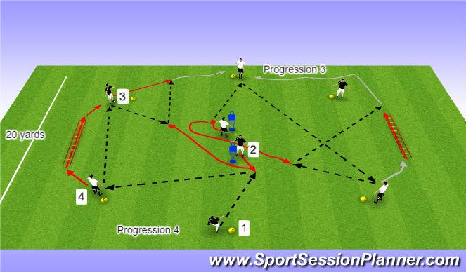 Football/Soccer Session Plan Drill (Colour): Dutch #3 & #4