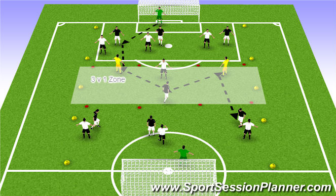 Football/Soccer Session Plan Drill (Colour): Creating Midfield possession picture